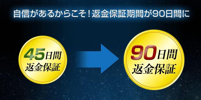 イクオスには90日間の商品代金の返金保証が付いています。