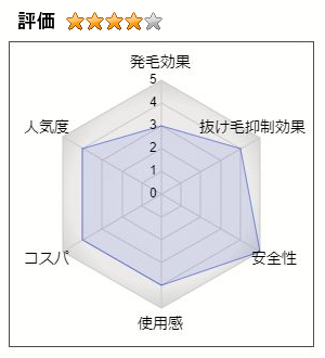 KURO EXの評価