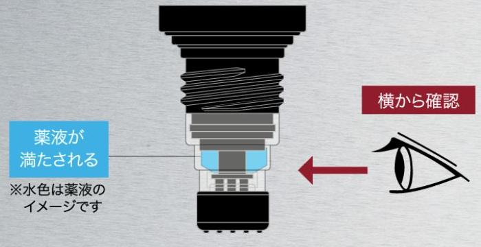 スカルプD メディカルミノキ5の軽量方法