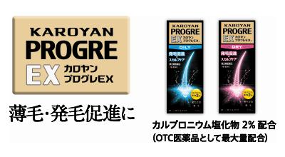 カロヤンプログレEXはカルプロニウム塩化物を2%配合(OTC医薬品として最大量配合)