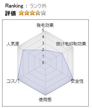 サクセス・バイタルチャージ